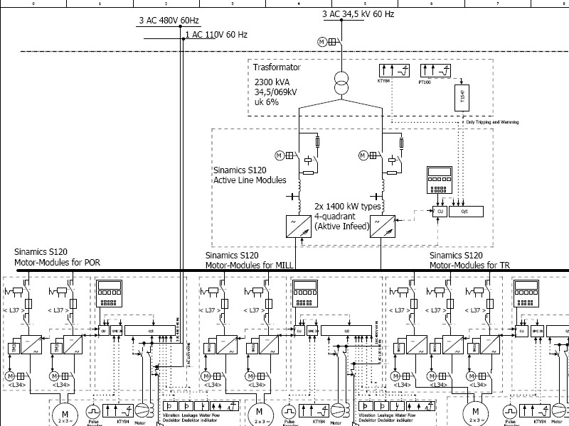 Construction drawing a PLC